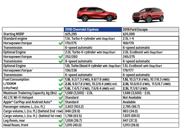 Screenshot-2017-10-19 2018 Chevrolet Equinox Details Book pdf