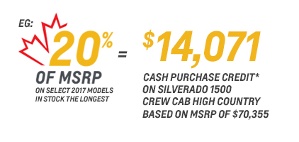 20% of MSRP in Cash Credits