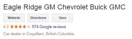 Top Google Rated Used Car Dealer Coquitlam