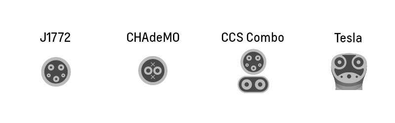 EV Plug Types